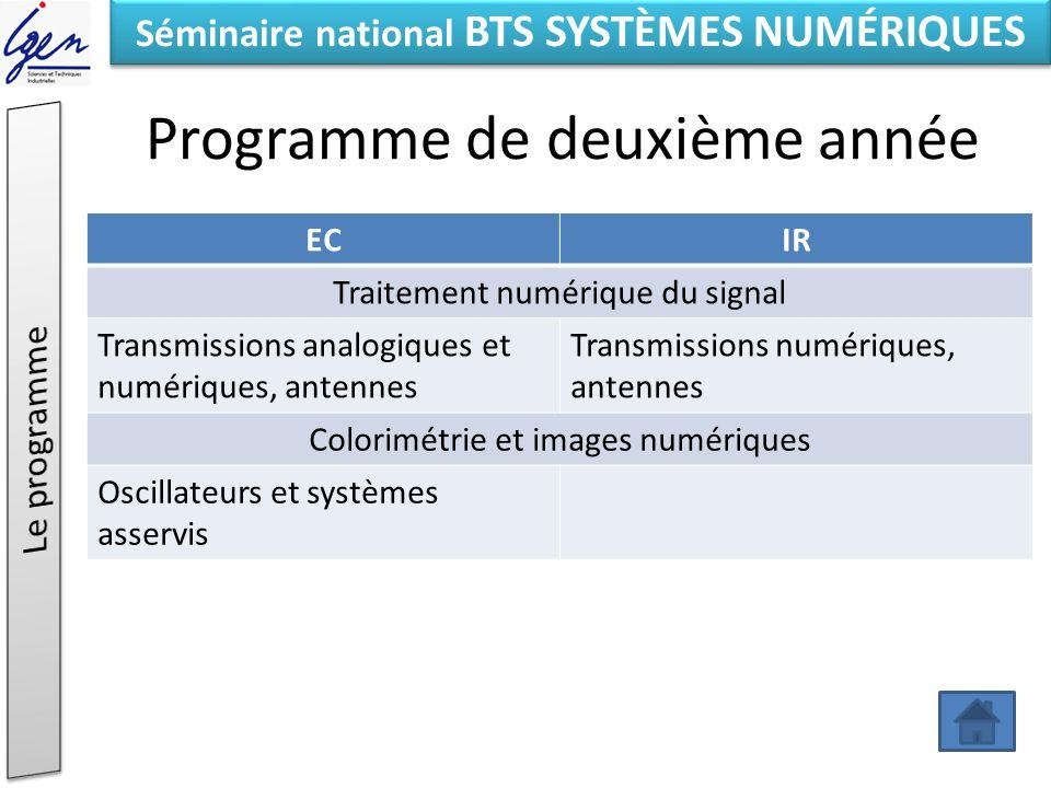 Séminaire national BTS SYSTÈMES NUMÉRIQUES Programme de deuxième année ECIR Traitement numérique du signal Transmissions analogiques et numériques, an