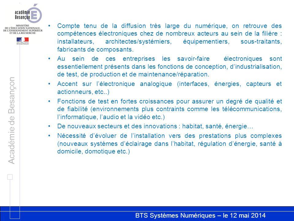 BTS Systèmes Numériques – le 12 mai 2014 Académie de Besançon Compte tenu de la diffusion très large du numérique, on retrouve des compétences électro