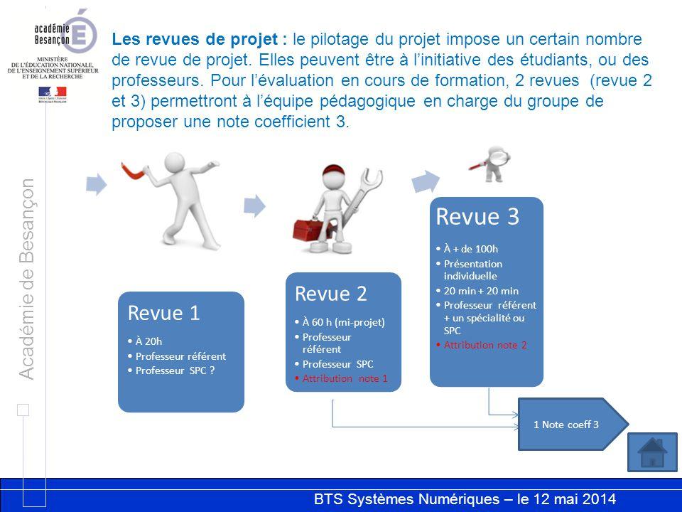BTS Systèmes Numériques – le 12 mai 2014 Académie de Besançon Les revues de projet : le pilotage du projet impose un certain nombre de revue de projet