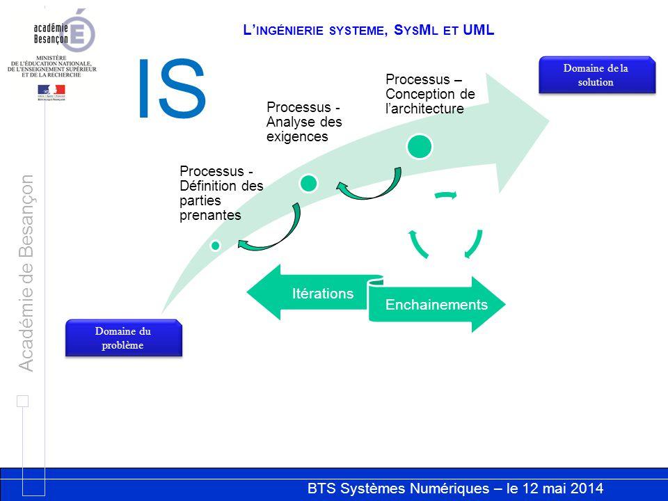 BTS Systèmes Numériques – le 12 mai 2014 Académie de Besançon L INGÉNIERIE SYSTEME, S YS M L ET UML Processus - Définition des parties prenantes Proce