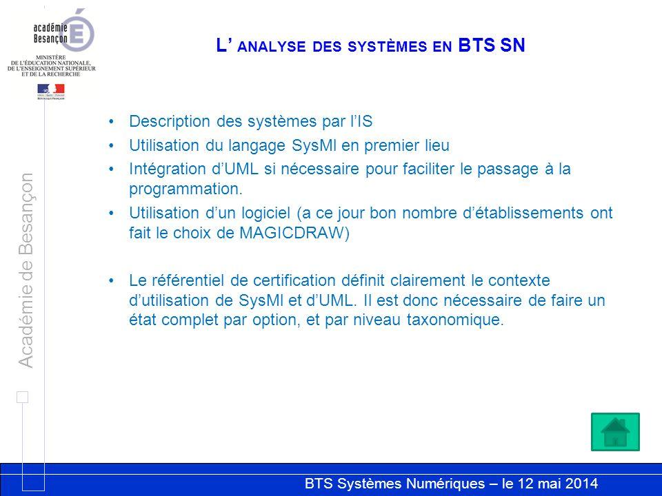 BTS Systèmes Numériques – le 12 mai 2014 Académie de Besançon L ANALYSE DES SYSTÈMES EN BTS SN Description des systèmes par lIS Utilisation du langage