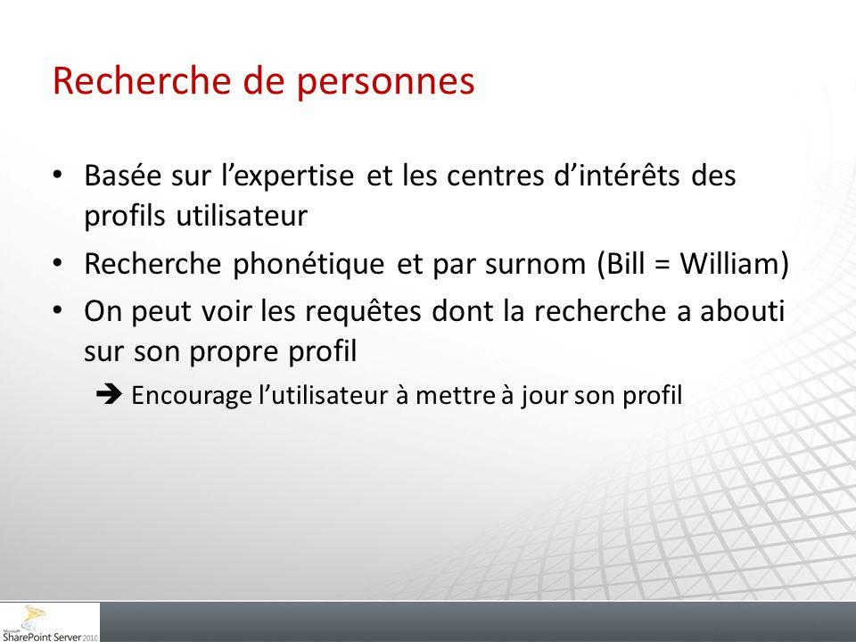 Recherche de personnes Basée sur lexpertise et les centres dintérêts des profils utilisateur Recherche phonétique et par surnom (Bill = William) On pe