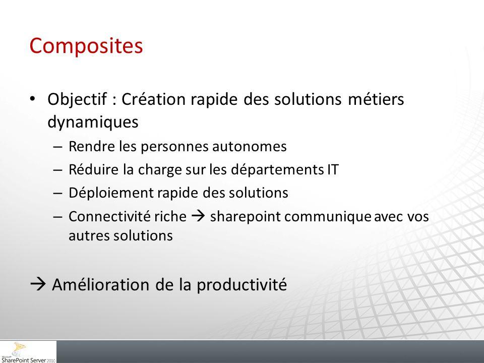 Composites Objectif : Création rapide des solutions métiers dynamiques – Rendre les personnes autonomes – Réduire la charge sur les départements IT –
