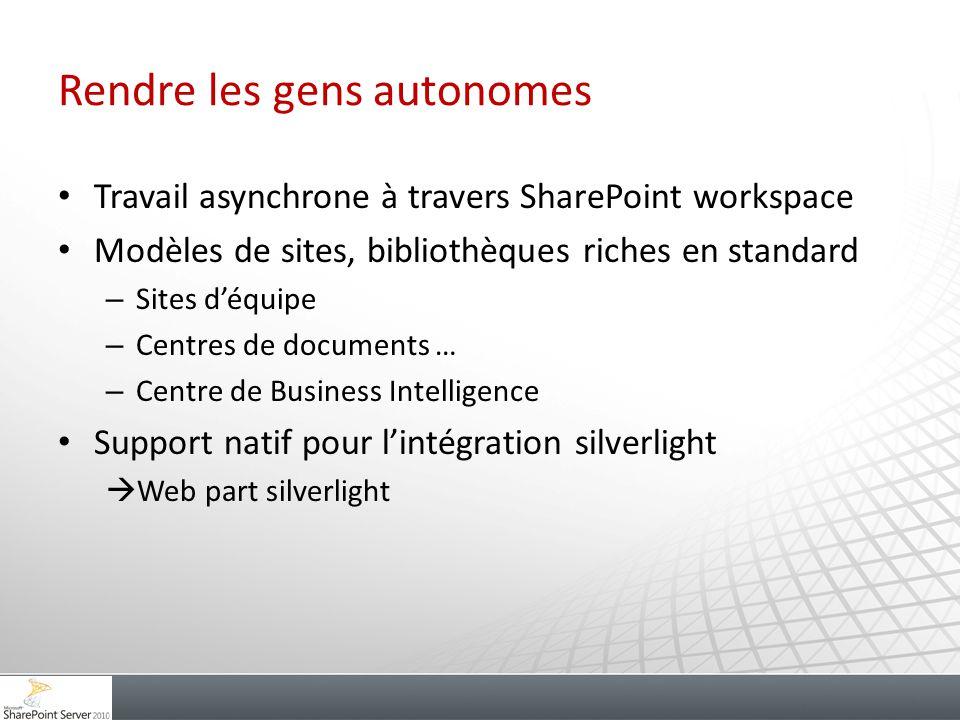Rendre les gens autonomes Travail asynchrone à travers SharePoint workspace Modèles de sites, bibliothèques riches en standard – Sites déquipe – Centr