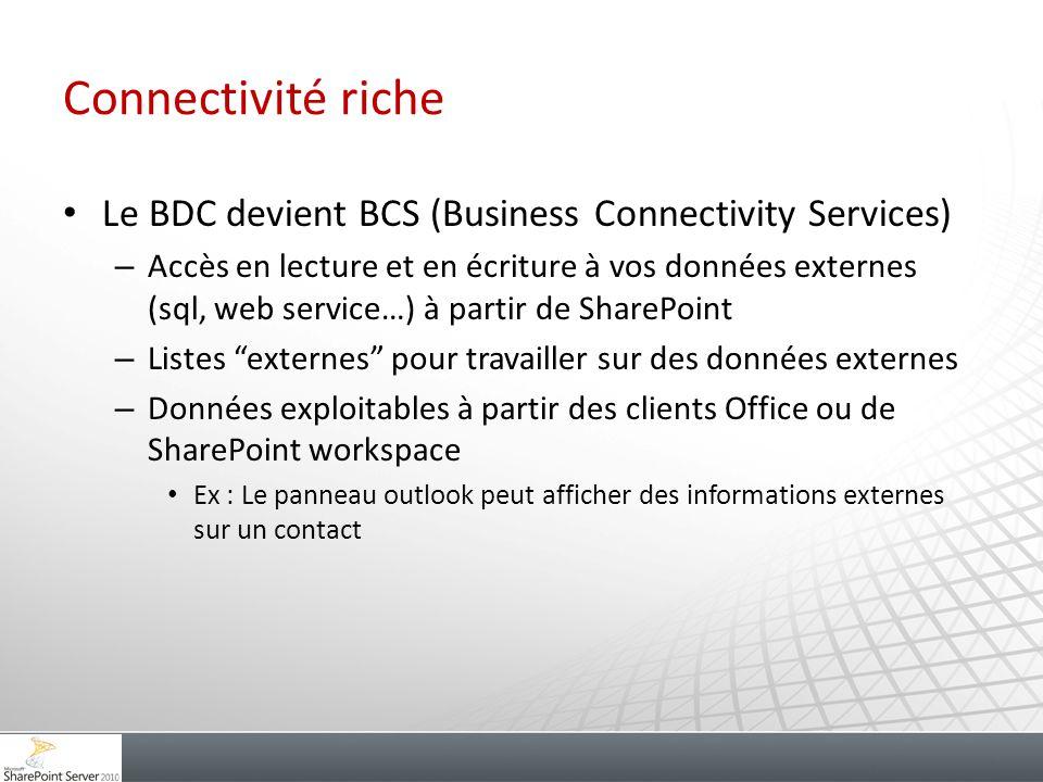 Connectivité riche Le BDC devient BCS (Business Connectivity Services) – Accès en lecture et en écriture à vos données externes (sql, web service…) à