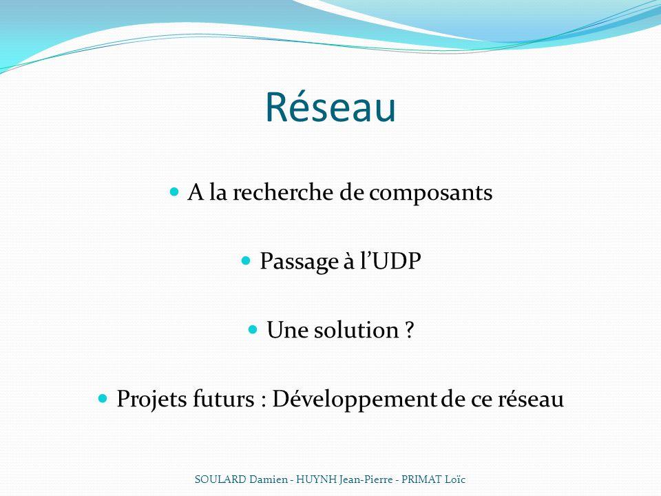 Réseau A la recherche de composants Passage à lUDP Une solution ? Projets futurs : Développement de ce réseau SOULARD Damien - HUYNH Jean-Pierre - PRI