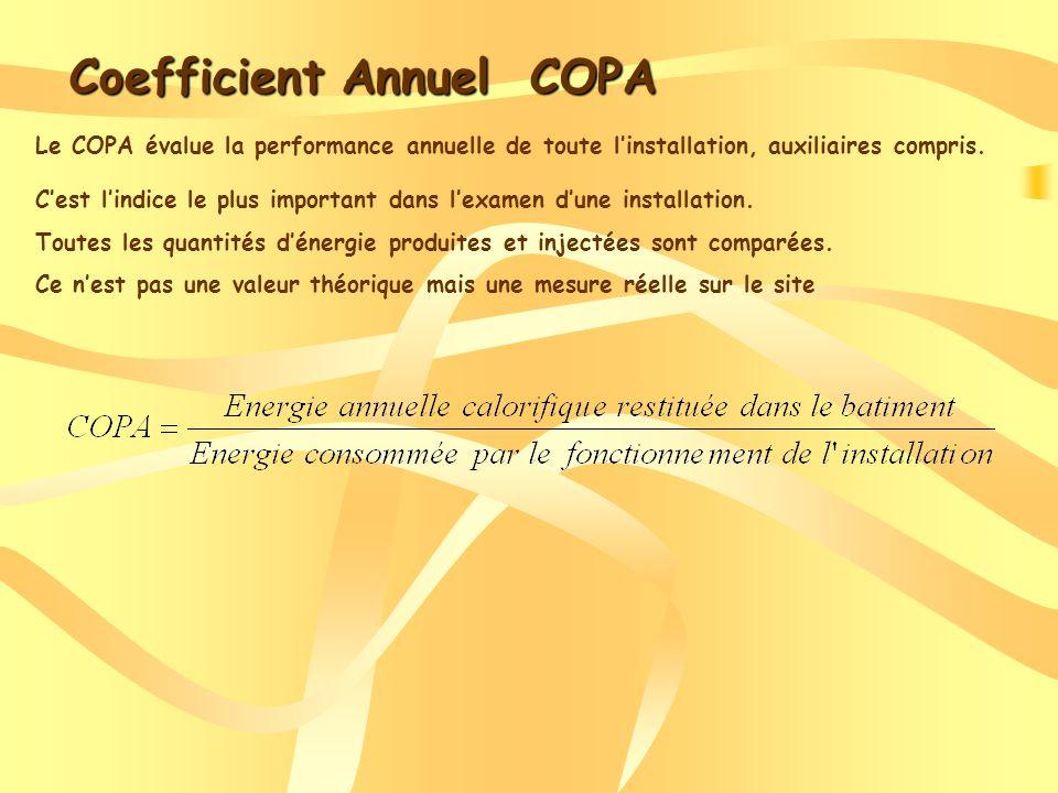Coefficient Annuel COPA Le COPA évalue la performance annuelle de toute linstallation, auxiliaires compris.