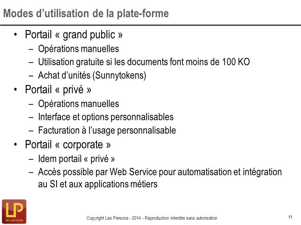 Portail « grand public » –Opérations manuelles –Utilisation gratuite si les documents font moins de 100 KO –Achat dunités (Sunnytokens) Portail « priv