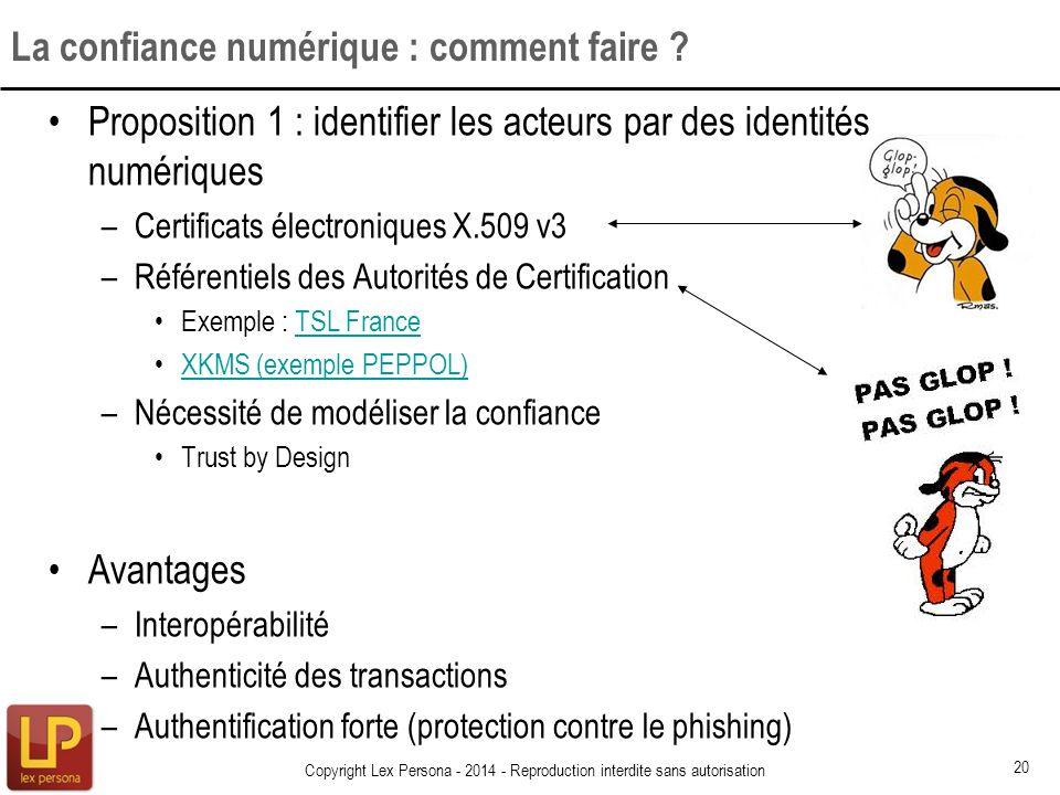 Proposition 1 : identifier les acteurs par des identités numériques –Certificats électroniques X.509 v3 –Référentiels des Autorités de Certification E