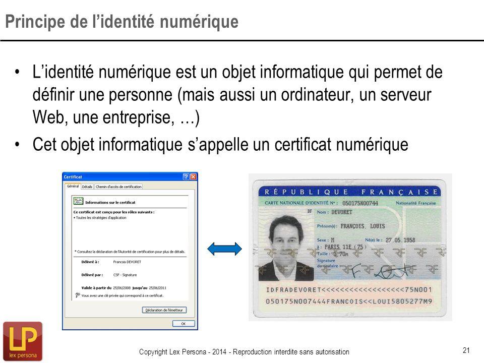 Principe de lidentité numérique Copyright Lex Persona - 2014 - Reproduction interdite sans autorisation 21 Lidentité numérique est un objet informatiq
