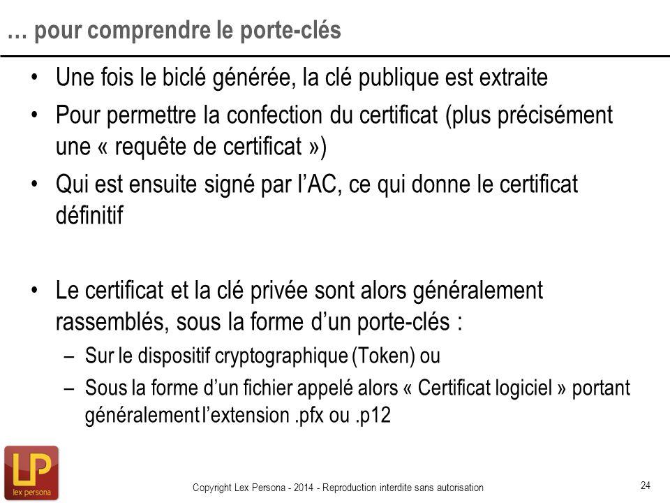Une fois le biclé générée, la clé publique est extraite Pour permettre la confection du certificat (plus précisément une « requête de certificat ») Qu