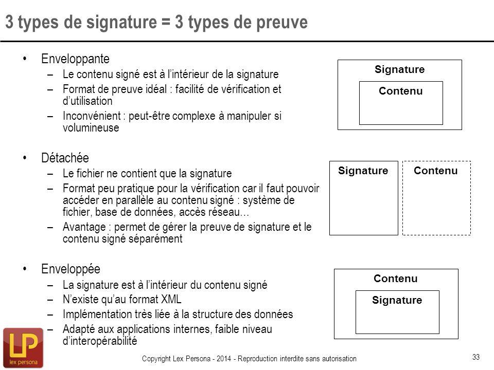 3 types de signature = 3 types de preuve Copyright Lex Persona - 2014 - Reproduction interdite sans autorisation 33 Enveloppante –Le contenu signé est