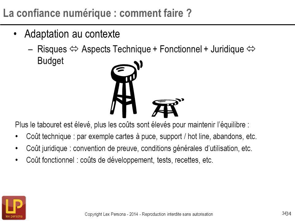 Adaptation au contexte –Risques Aspects Technique + Fonctionnel + Juridique Budget La confiance numérique : comment faire ? Copyright Lex Persona - 20