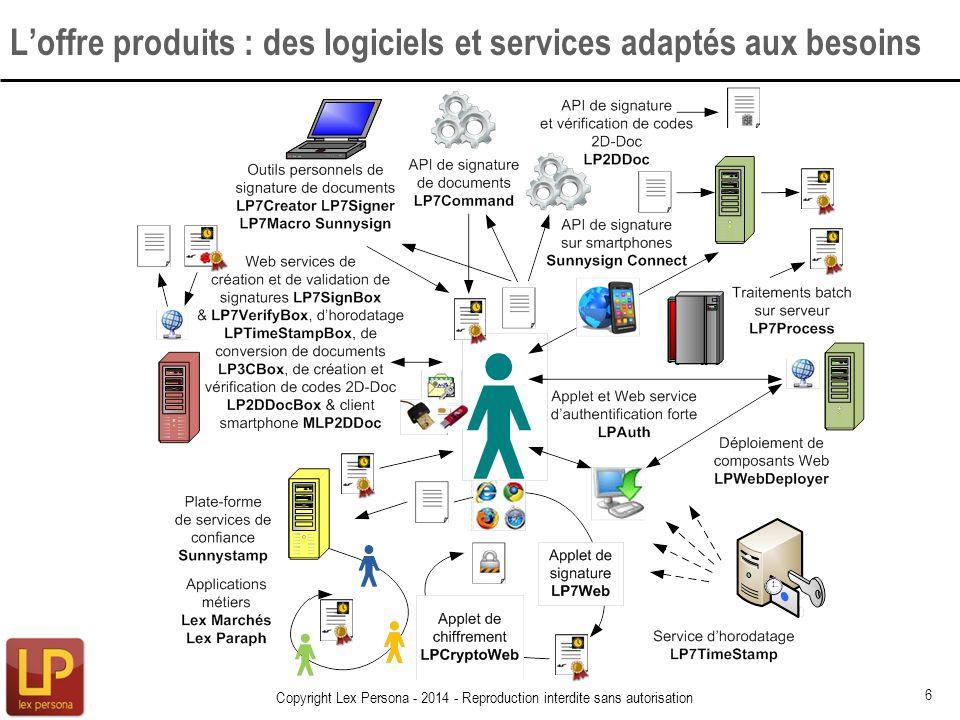 Loffre produits : des logiciels et services adaptés aux besoins 6 Copyright Lex Persona - 2014 - Reproduction interdite sans autorisation