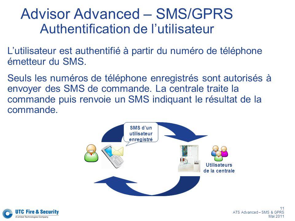 11 ATS Advanced – SMS & GPRS Mai 2011 Lutilisateur est authentifié à partir du numéro de téléphone émetteur du SMS. Seuls les numéros de téléphone enr