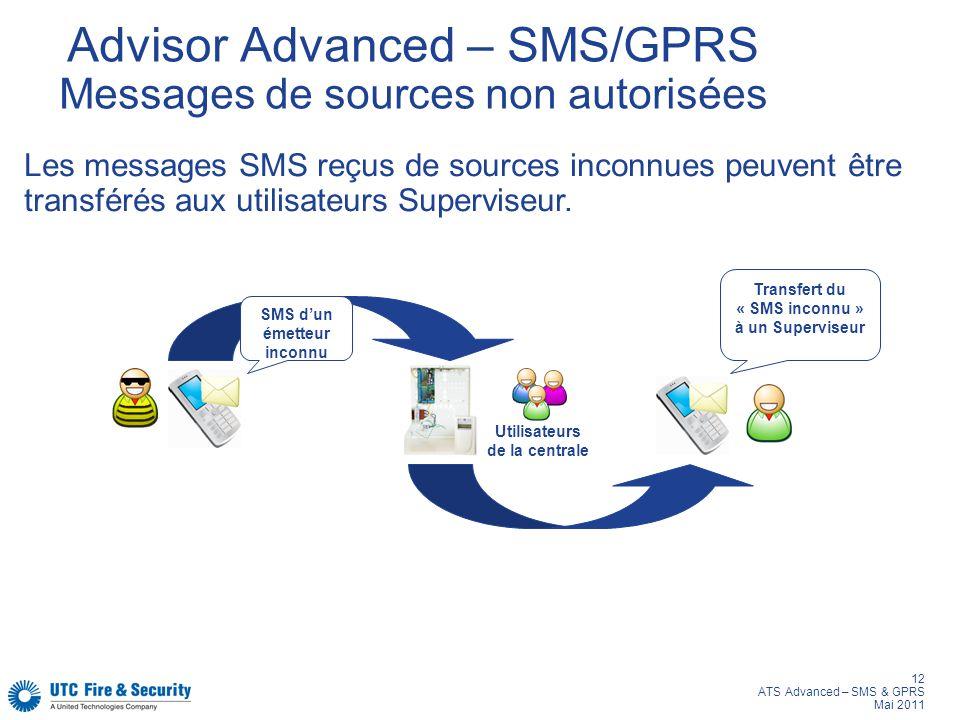 12 ATS Advanced – SMS & GPRS Mai 2011 Les messages SMS reçus de sources inconnues peuvent être transférés aux utilisateurs Superviseur. Advisor Advanc
