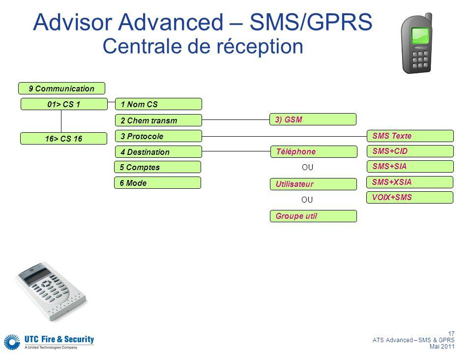 17 ATS Advanced – SMS & GPRS Mai 2011 Advisor Advanced – SMS/GPRS Centrale de réception 01> CS 11 Nom CS 4 Destination 2 Chem transm 3 Protocole 9 Com
