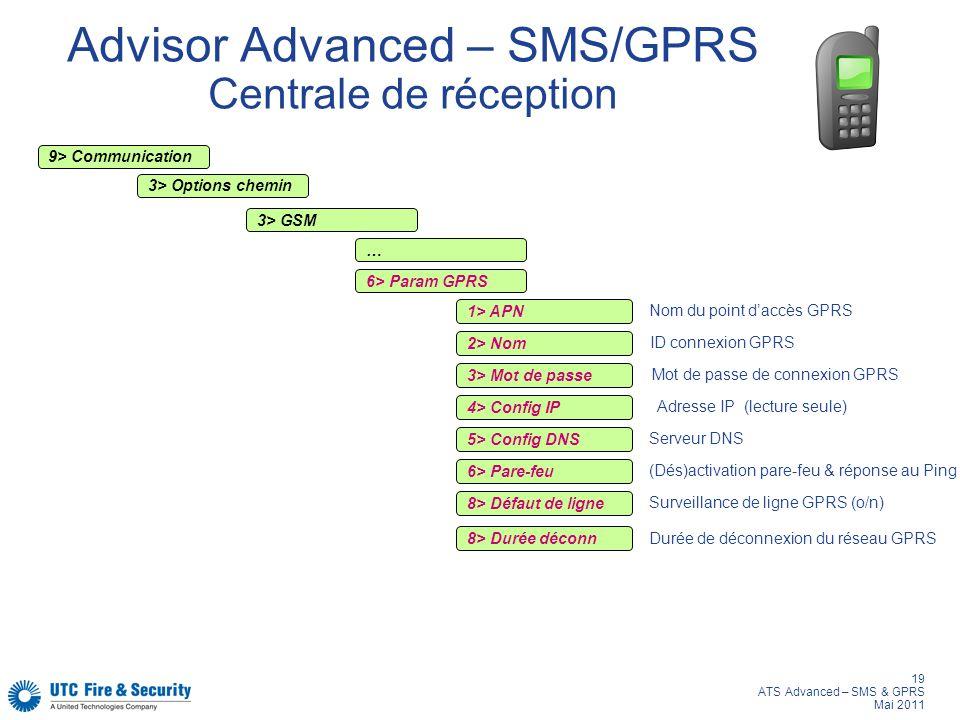 19 ATS Advanced – SMS & GPRS Mai 2011 Advisor Advanced – SMS/GPRS Centrale de réception 9> Communication 3> Options chemin 3> GSM … 6> Param GPRS 1> A