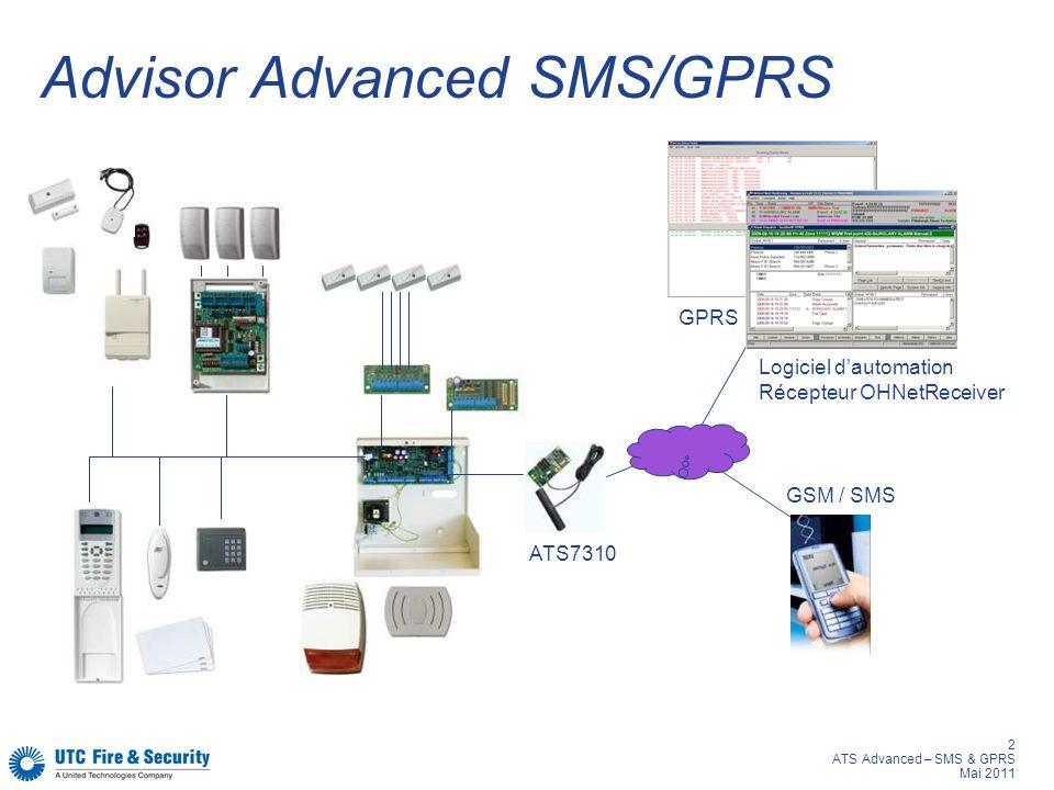 2 ATS Advanced – SMS & GPRS Mai 2011 Advisor Advanced SMS/GPRS GSM / SMS GPRS Logiciel dautomation Récepteur OHNetReceiver ATS7310