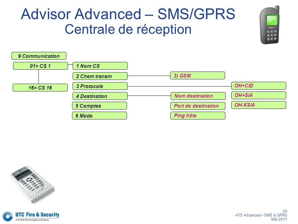 20 ATS Advanced – SMS & GPRS Mai 2011 Advisor Advanced – SMS/GPRS Centrale de réception 01> CS 11 Nom CS 4 Destination 2 Chem transm 3 Protocole 9 Com