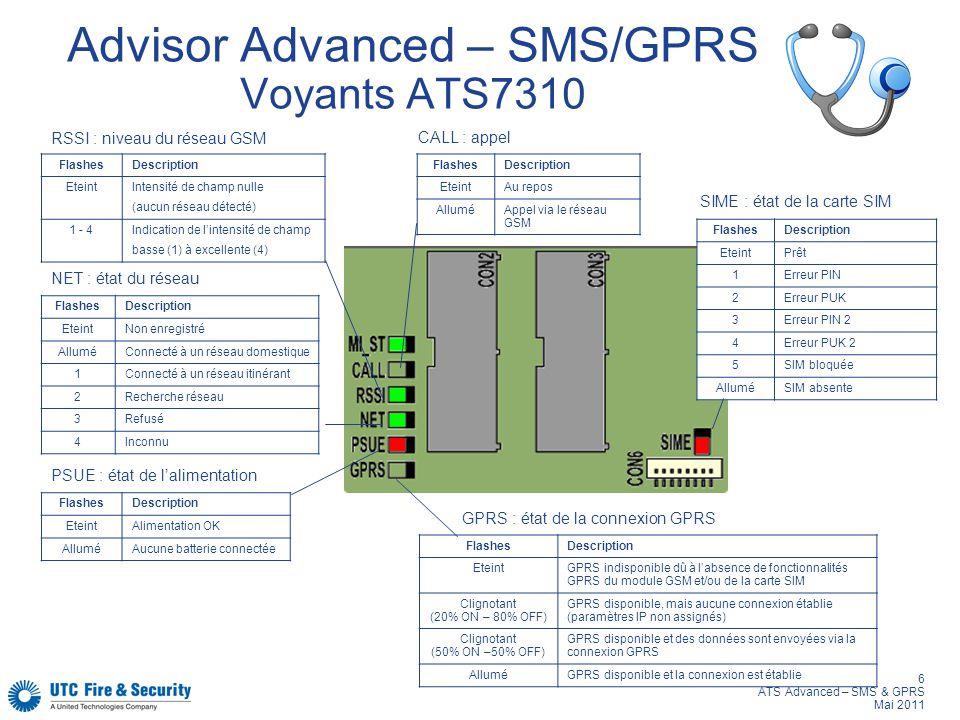 6 ATS Advanced – SMS & GPRS Mai 2011 Advisor Advanced – SMS/GPRS Voyants ATS7310 FlashesDescription EteintNon enregistré AlluméConnecté à un réseau do