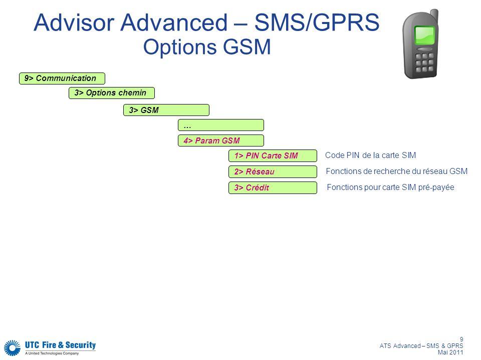 9 ATS Advanced – SMS & GPRS Mai 2011 Advisor Advanced – SMS/GPRS Options GSM 9> Communication 3> Options chemin 3> GSM … 4> Param GSM 1> PIN Carte SIM