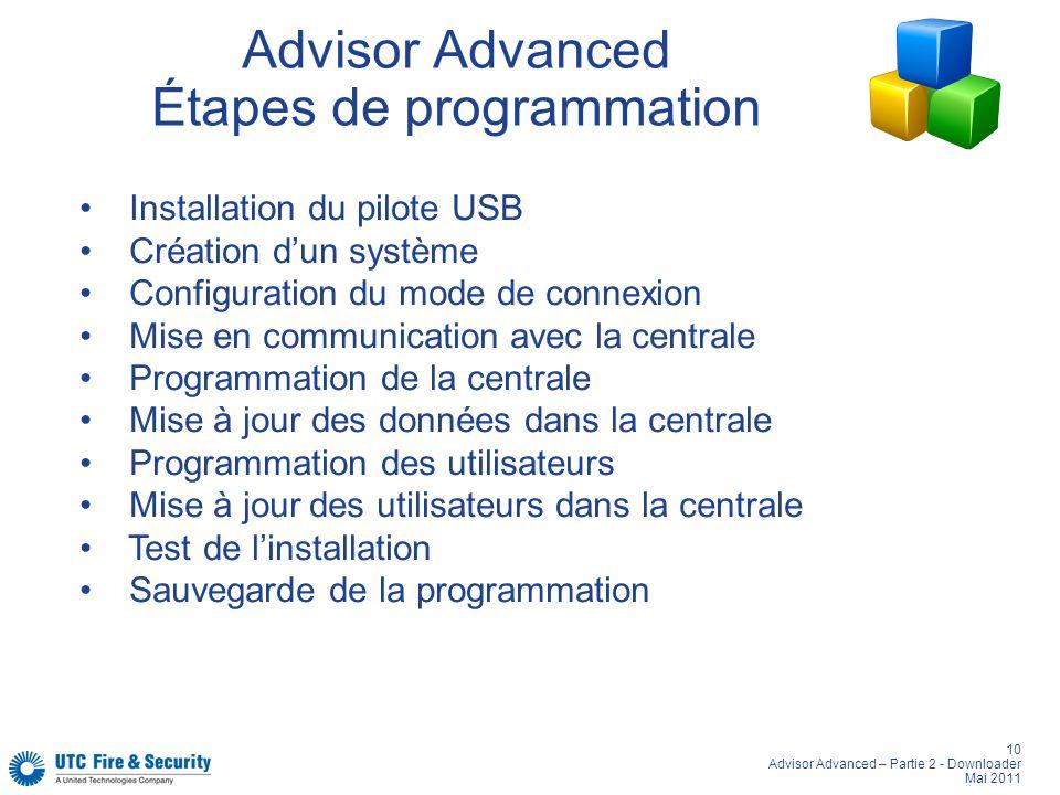 10 Advisor Advanced – Partie 2 - Downloader Mai 2011 Advisor Advanced Étapes de programmation Installation du pilote USB Création dun système Configur