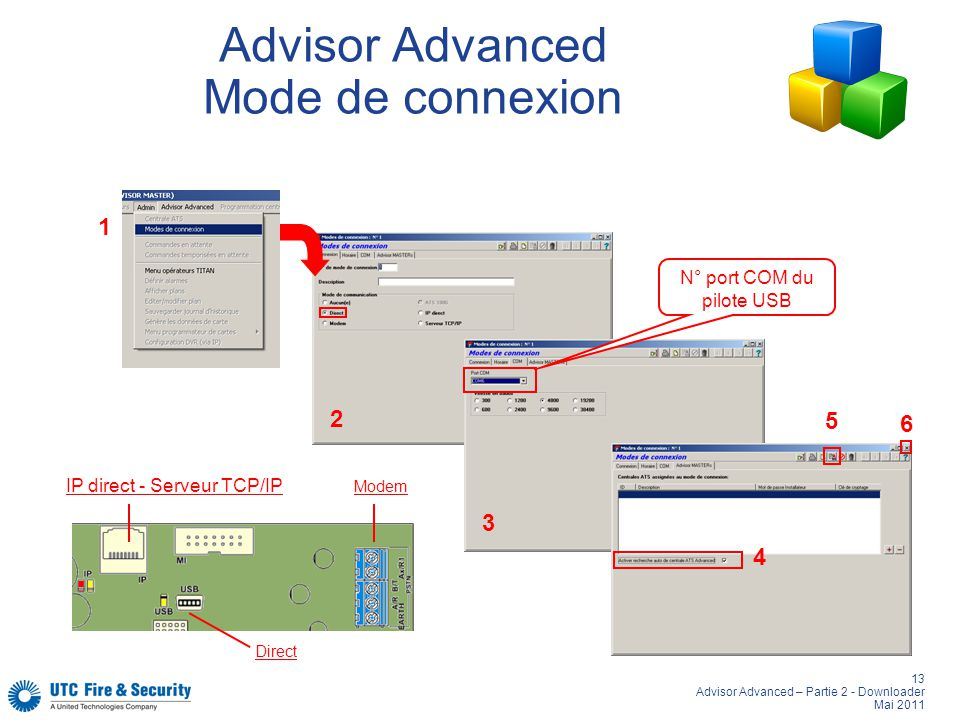 13 Advisor Advanced – Partie 2 - Downloader Mai 2011 Advisor Advanced Mode de connexion 2 3 4 5 N° port COM du pilote USB 1 6 IP direct - Serveur TCP/IP Modem Direct
