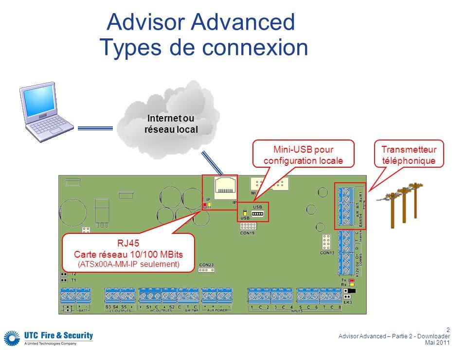 2 Advisor Advanced – Partie 2 - Downloader Mai 2011 Advisor Advanced Types de connexion Mini-USB pour configuration locale Internet ou réseau local Tr