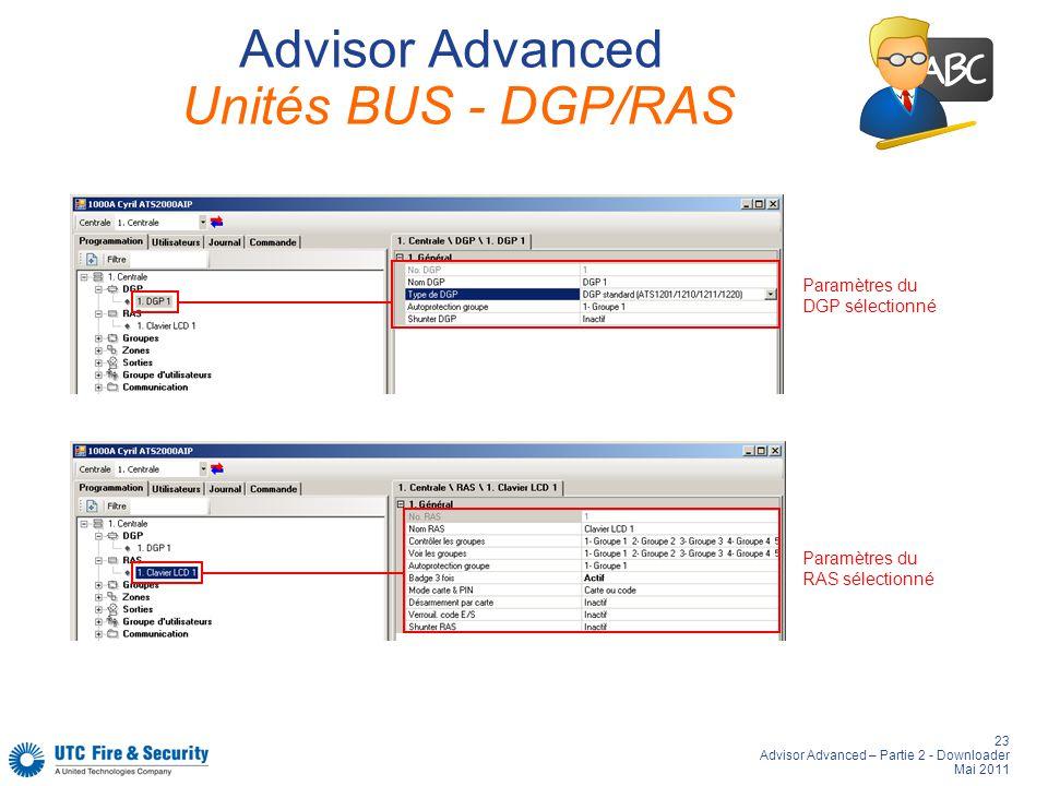 23 Advisor Advanced – Partie 2 - Downloader Mai 2011 Advisor Advanced Unités BUS - DGP/RAS Paramètres du DGP sélectionné Paramètres du RAS sélectionné