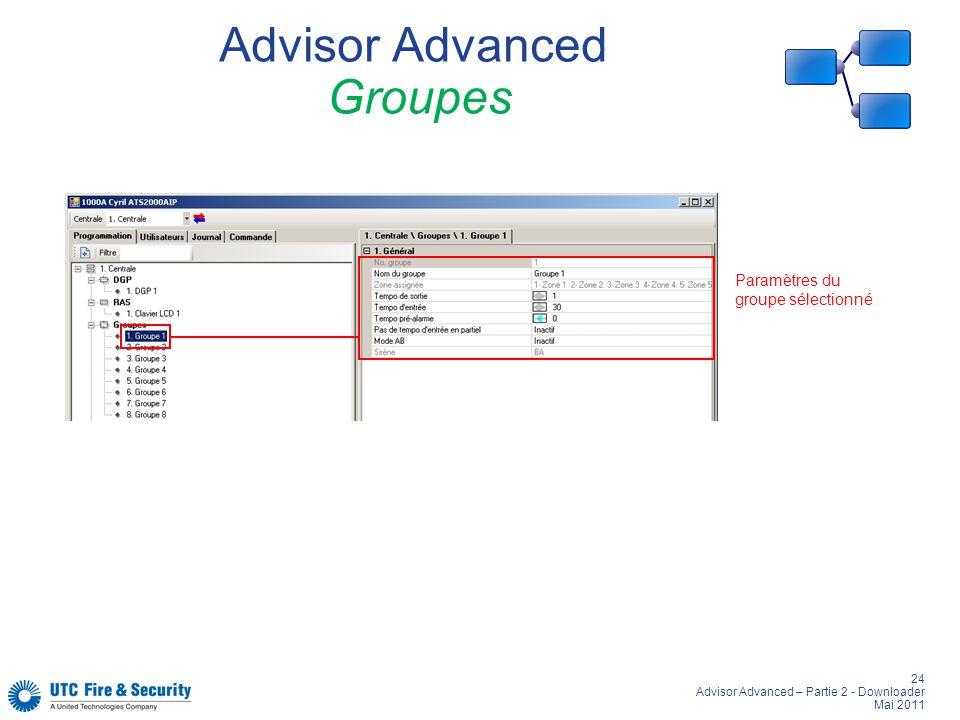24 Advisor Advanced – Partie 2 - Downloader Mai 2011 Advisor Advanced Groupes Paramètres du groupe sélectionné