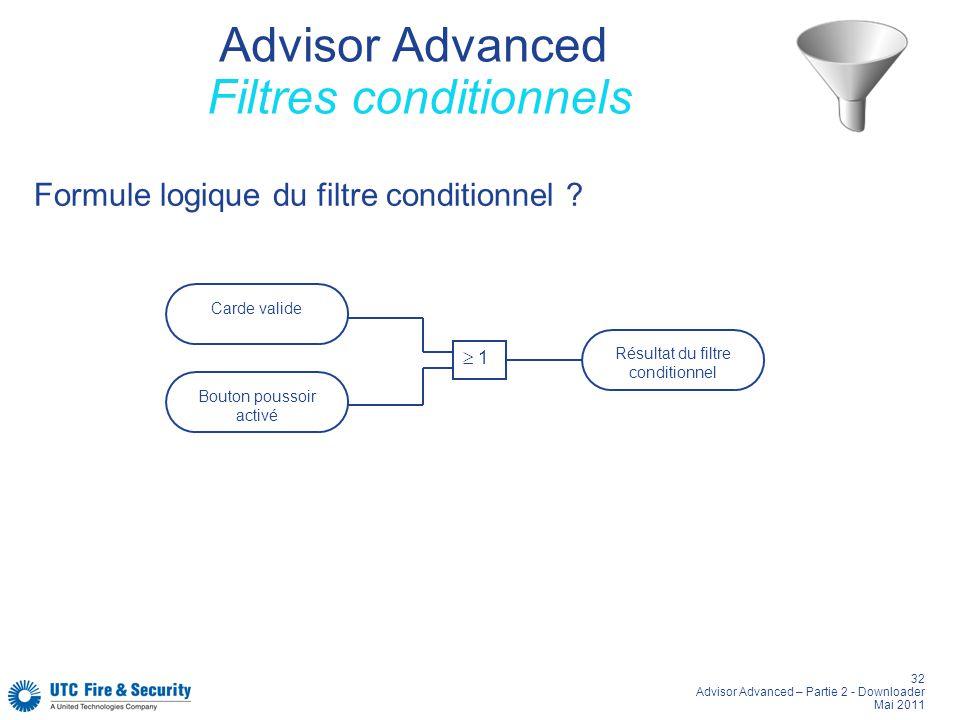 32 Advisor Advanced – Partie 2 - Downloader Mai 2011 Advisor Advanced Filtres conditionnels Formule logique du filtre conditionnel ? Bouton poussoir a