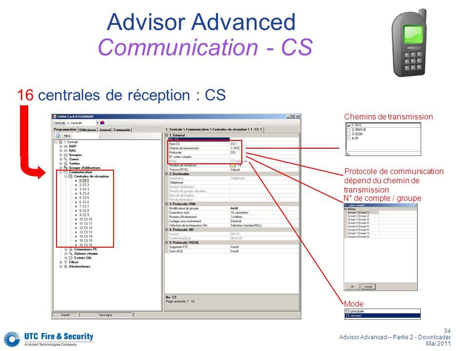 34 Advisor Advanced – Partie 2 - Downloader Mai 2011 Advisor Advanced Communication - CS 16 centrales de réception : CS Chemins de transmission Mode N