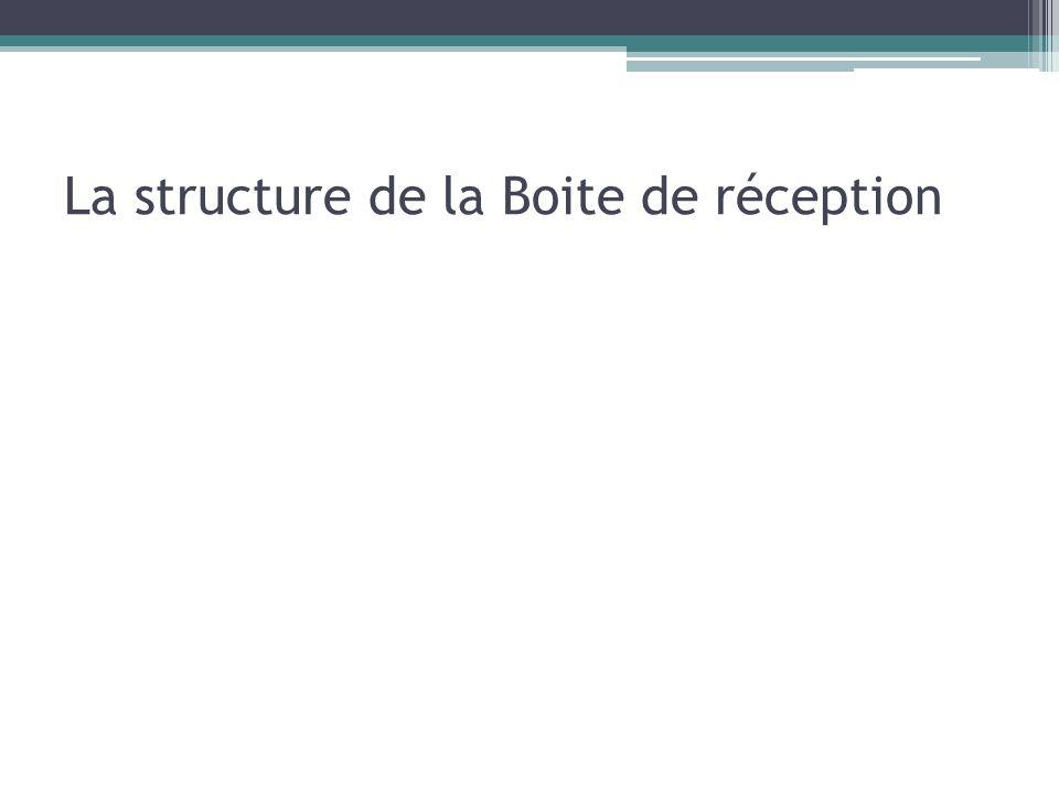La structure de la Boite de réception