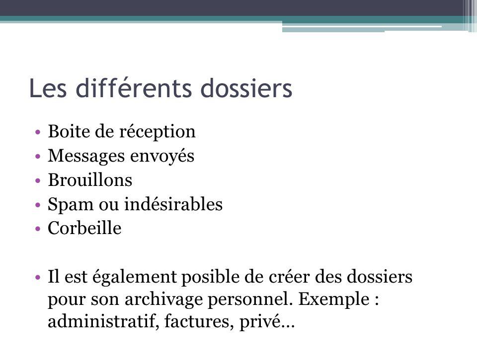 Les différents dossiers Boite de réception Messages envoyés Brouillons Spam ou indésirables Corbeille Il est également posible de créer des dossiers p