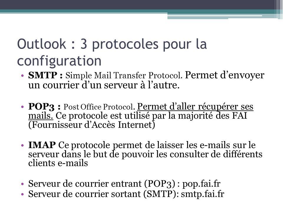Outlook : 3 protocoles pour la configuration SMTP : Simple Mail Transfer Protocol. Permet denvoyer un courrier dun serveur à lautre. POP3 : Post Offic