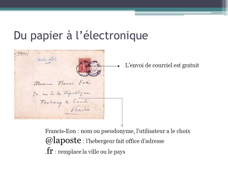 Du papier à lélectronique Lenvoi de courriel est gratuit Francis-Eon : nom ou pseudonyme, lutilisateur a le choix @laposte : lhebergeur fait office da