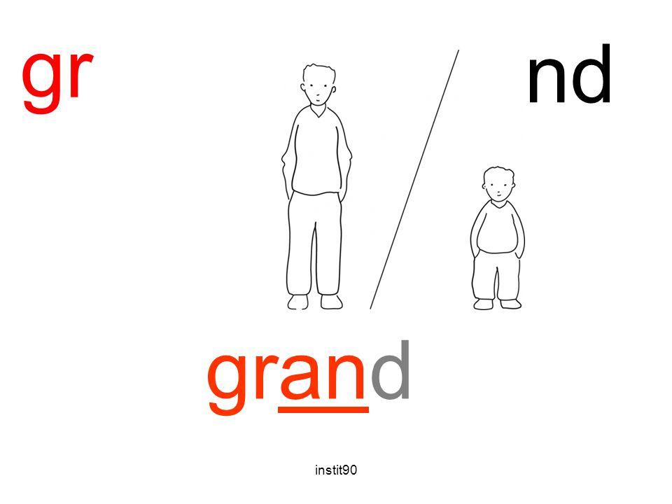 instit90 gr grand