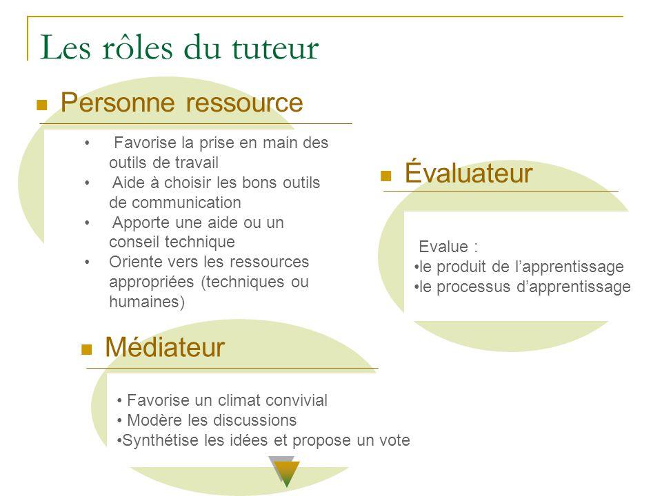 Les rôles du tuteur Personne ressource Favorise la prise en main des outils de travail Aide à choisir les bons outils de communication Apporte une aid