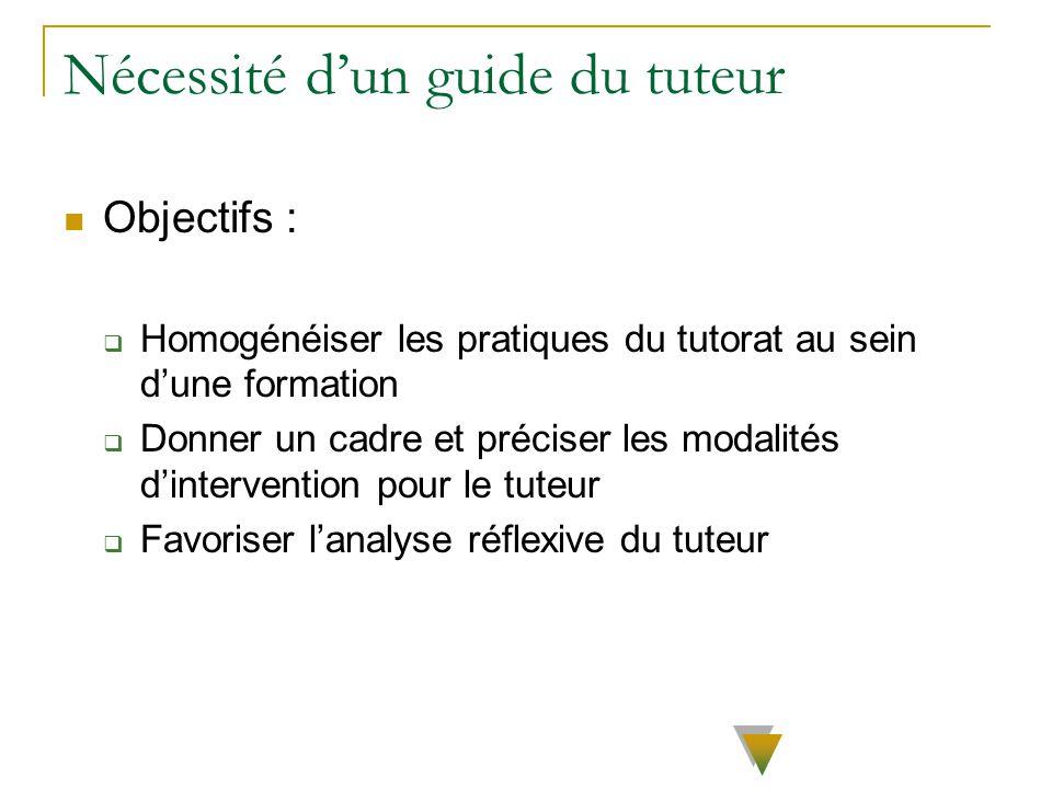 Nécessité dun guide du tuteur Objectifs : Homogénéiser les pratiques du tutorat au sein dune formation Donner un cadre et préciser les modalités dinte