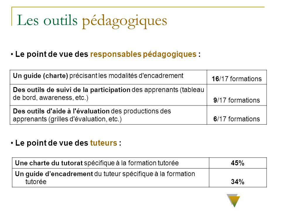 Les outils pédagogiques Un guide (charte) précisant les modalités d'encadrement 16/17 formations Des outils de suivi de la participation des apprenant