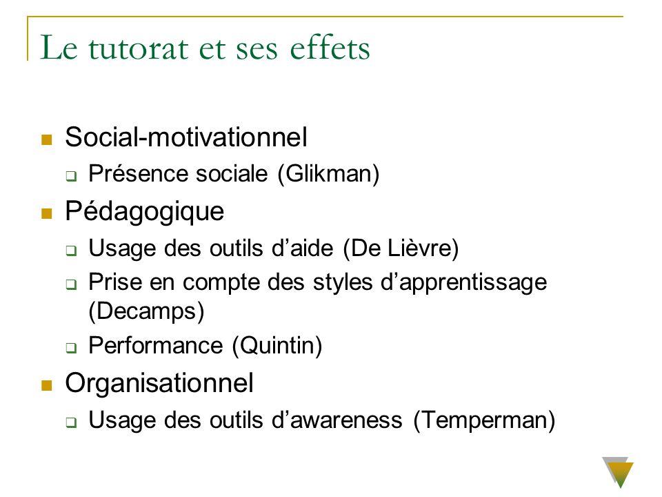 Le tutorat et ses effets Social-motivationnel Présence sociale (Glikman) Pédagogique Usage des outils daide (De Lièvre) Prise en compte des styles dap