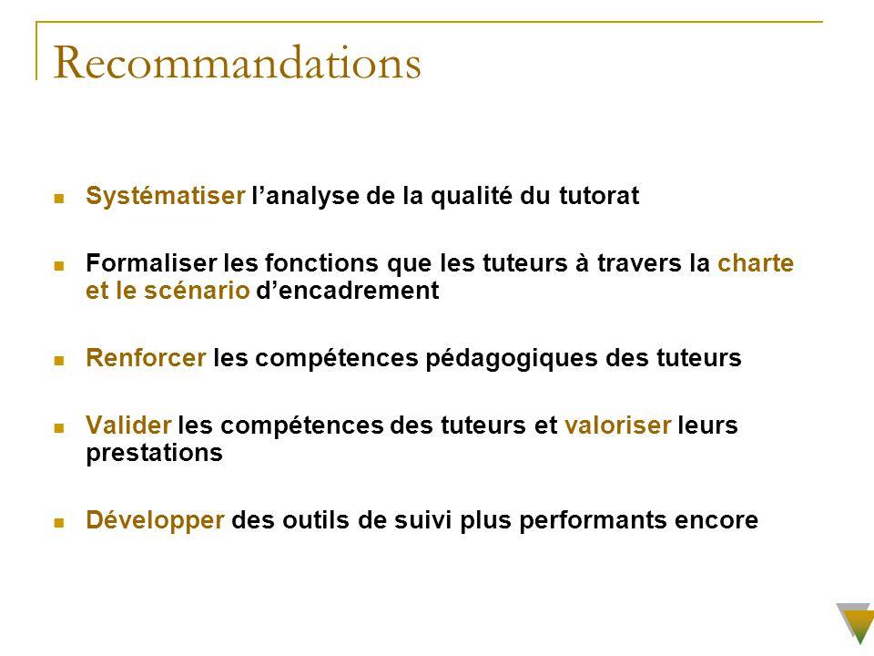 Recommandations Systématiser lanalyse de la qualité du tutorat Formaliser les fonctions que les tuteurs à travers la charte et le scénario dencadremen