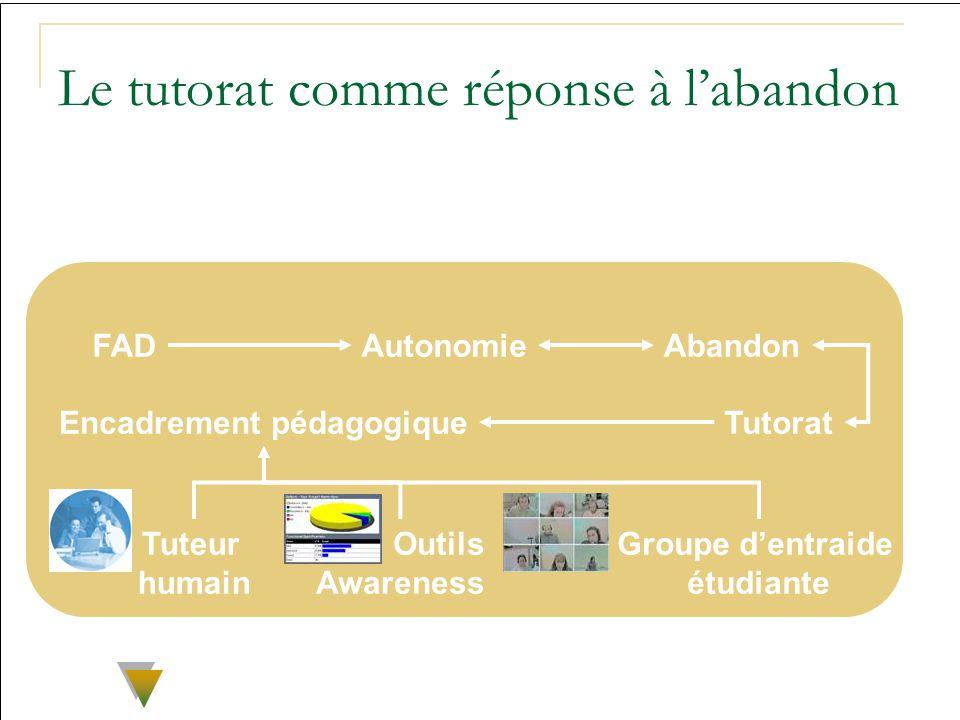 Le tutorat comme réponse à labandon AutonomieAbandon TutoratEncadrement pédagogique Tuteur humain Outils Awareness Groupe dentraide étudiante FAD