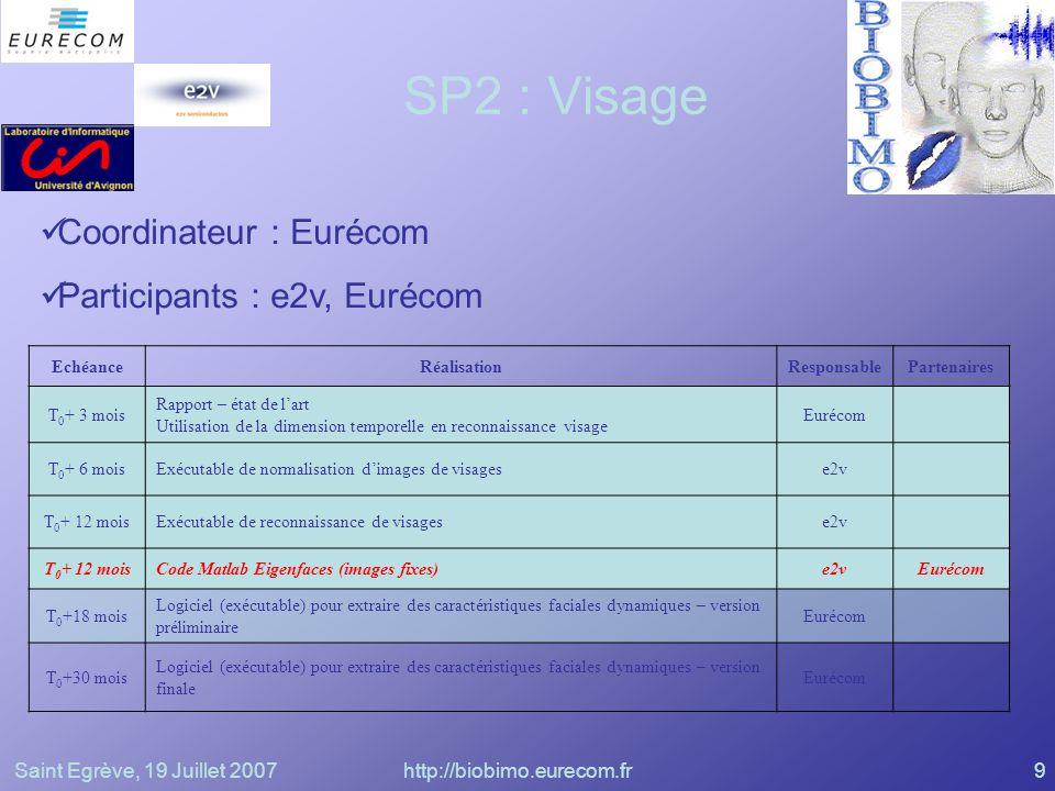 Saint Egrève, 19 Juillet 2007http://biobimo.eurecom.fr9 SP2 : Visage EchéanceRéalisationResponsablePartenaires T 0 + 3 mois Rapport – état de lart Uti