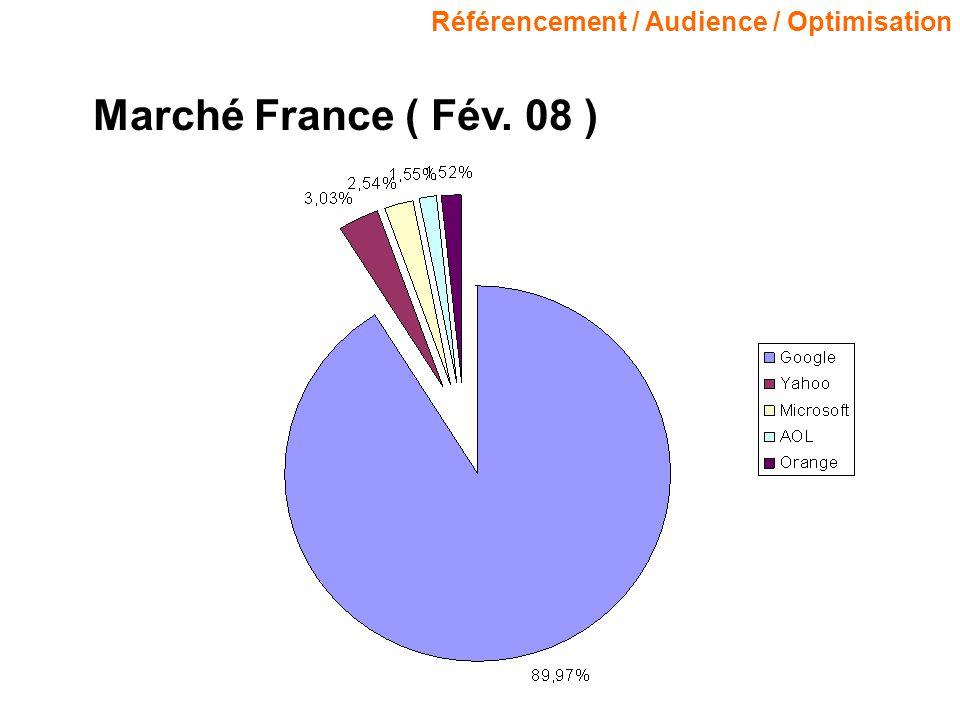 Référencement / Audience / Optimisation Marché France ( Fév. 08 )
