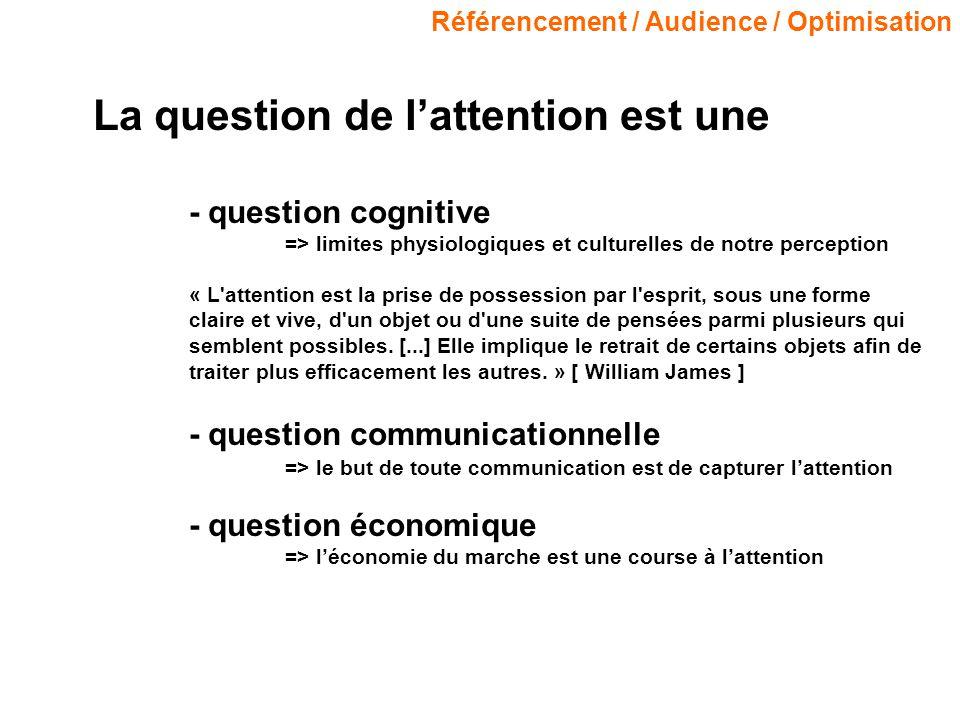 Référencement / Audience / Optimisation La question de lattention est une - question cognitive => limites physiologiques et culturelles de notre perce