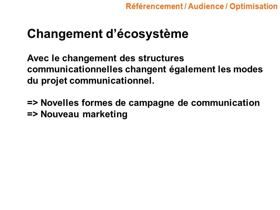 Référencement / Audience / Optimisation Changement décosystème Avec le changement des structures communicationnelles changent également les modes du p