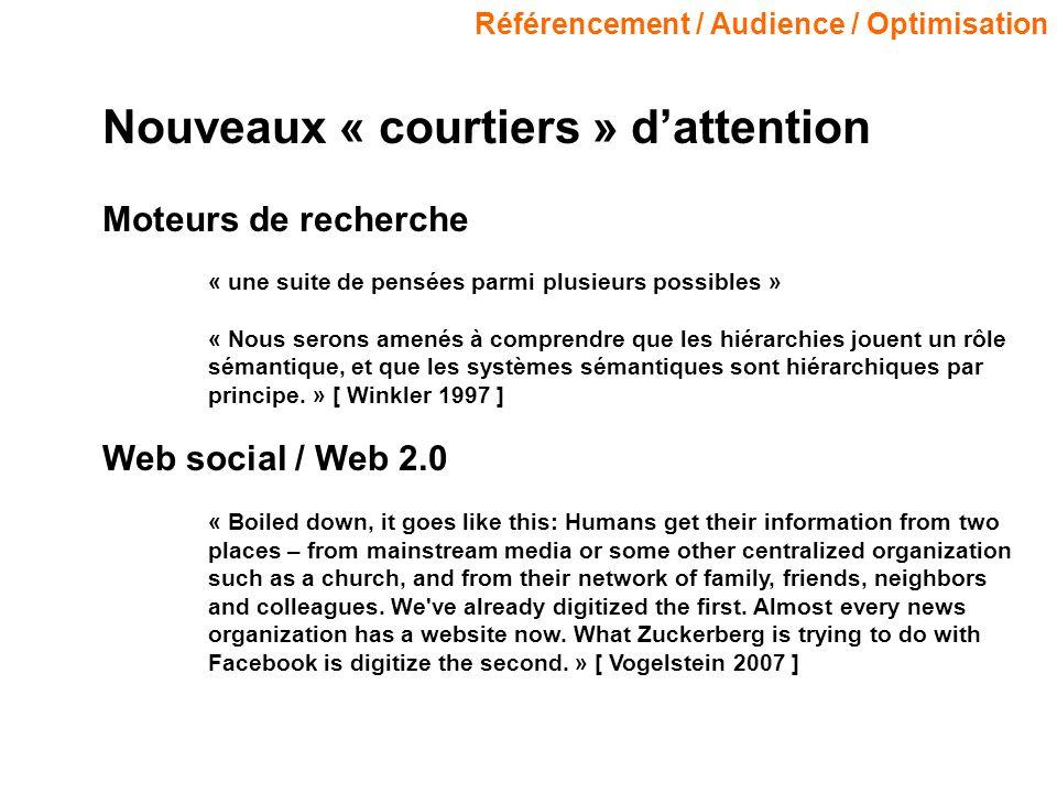 Référencement / Audience / Optimisation Nouveaux « courtiers » dattention Moteurs de recherche « une suite de pensées parmi plusieurs possibles » « No