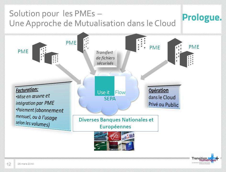 25 mars 2014 12 Solution pour les PMEs – Une Approche de Mutualisation dans le Cloud Diverses Banques Nationales et Européennes SEPA Transfert de fichiers sécurisés Transfert de fichiers sécurisés PME